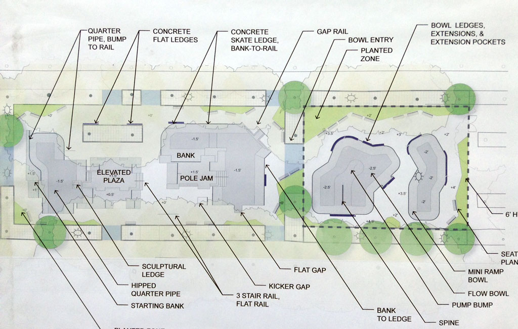 Riverside Skate Park Design Proposed – No Vert? (2016)
