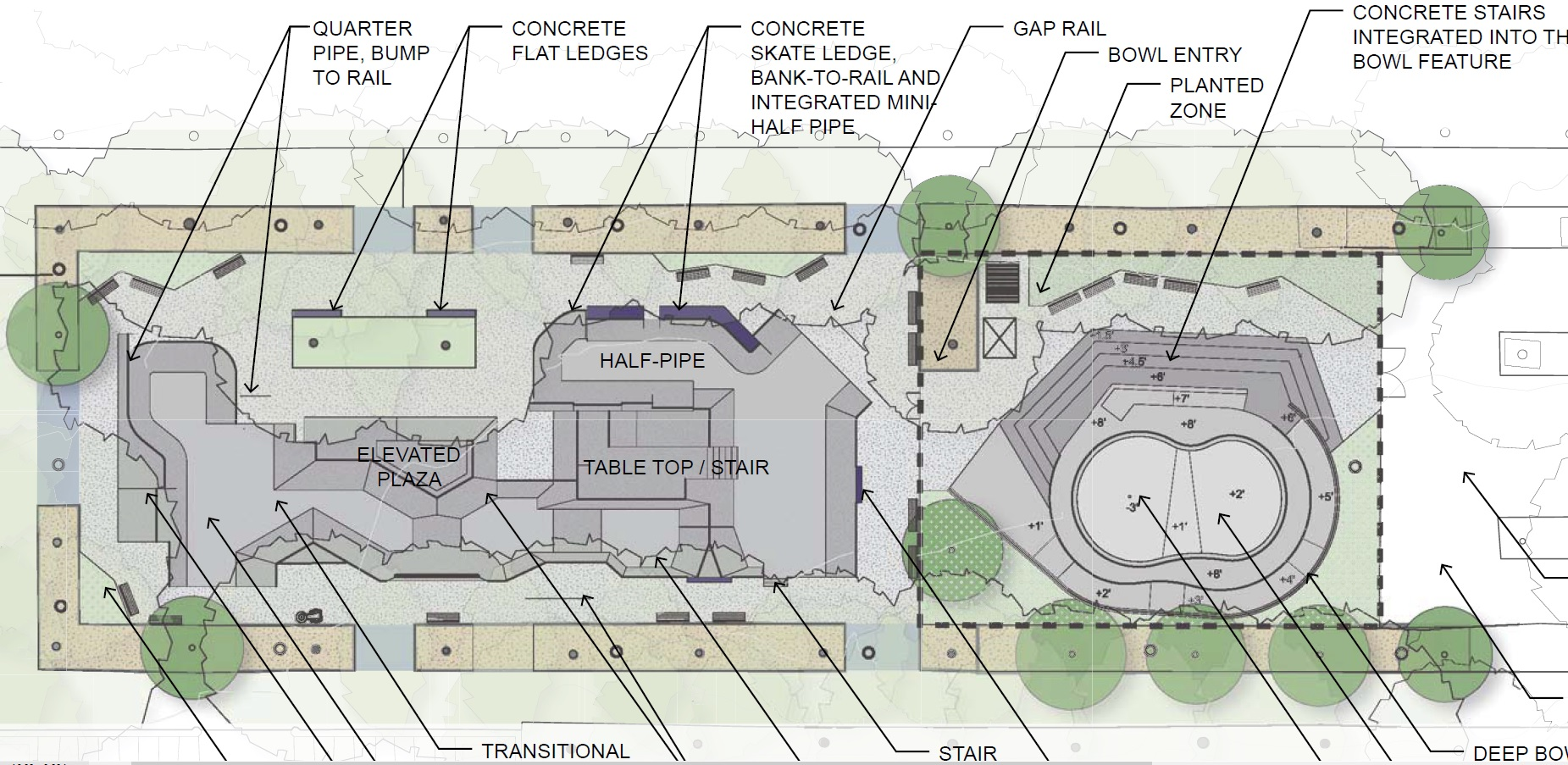 Riverside Skatepark Redesign Update (2016)